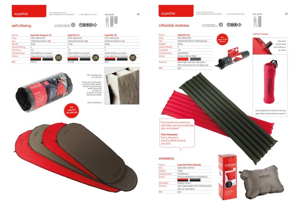Outdoor collection brochure spread
